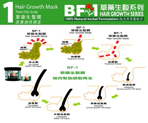 hg-mask-balding2